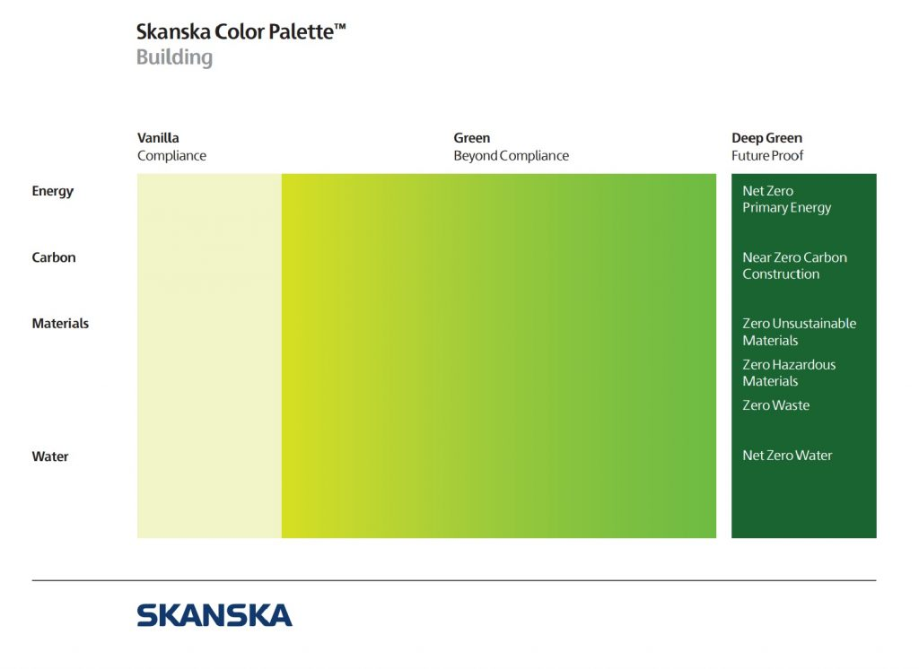 Skanska Color Palette